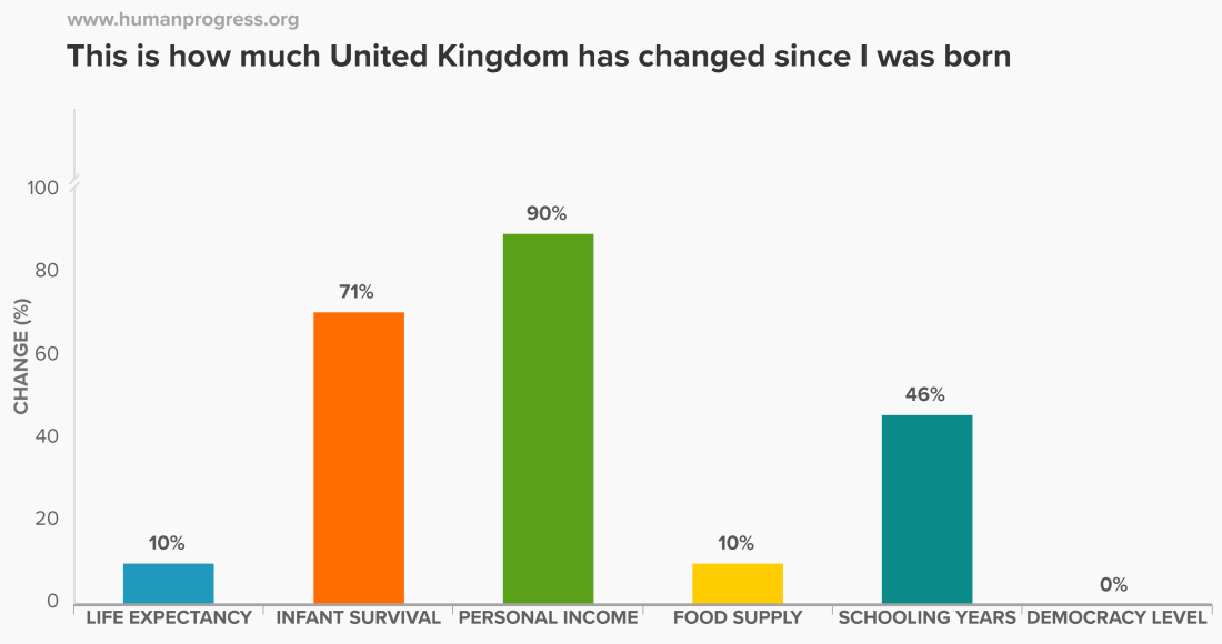 united-kingdom1980